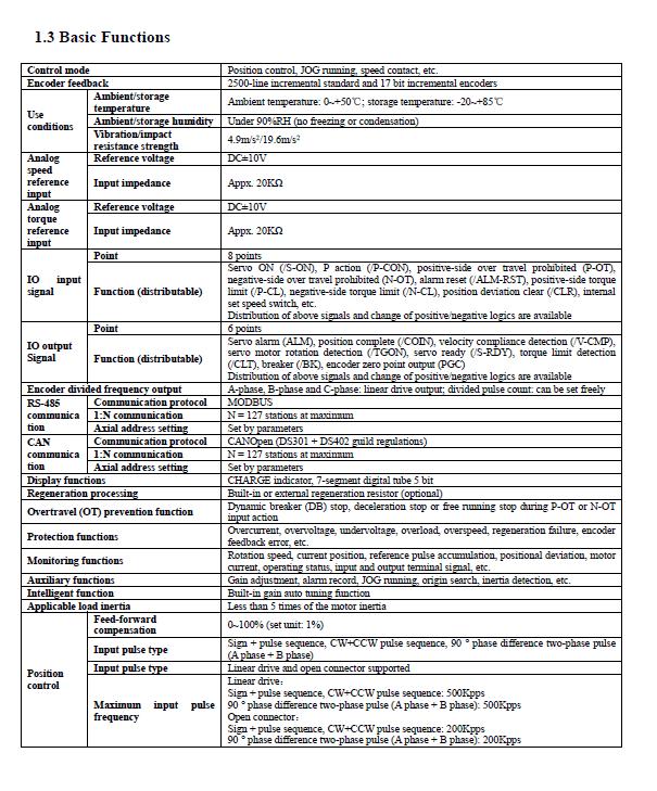 K2-4-Basic Functions
