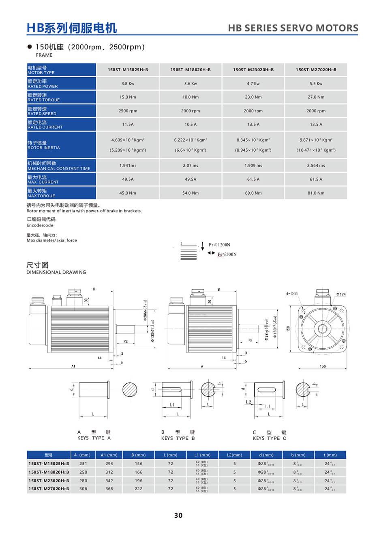 28-HB series 150ST servo motor