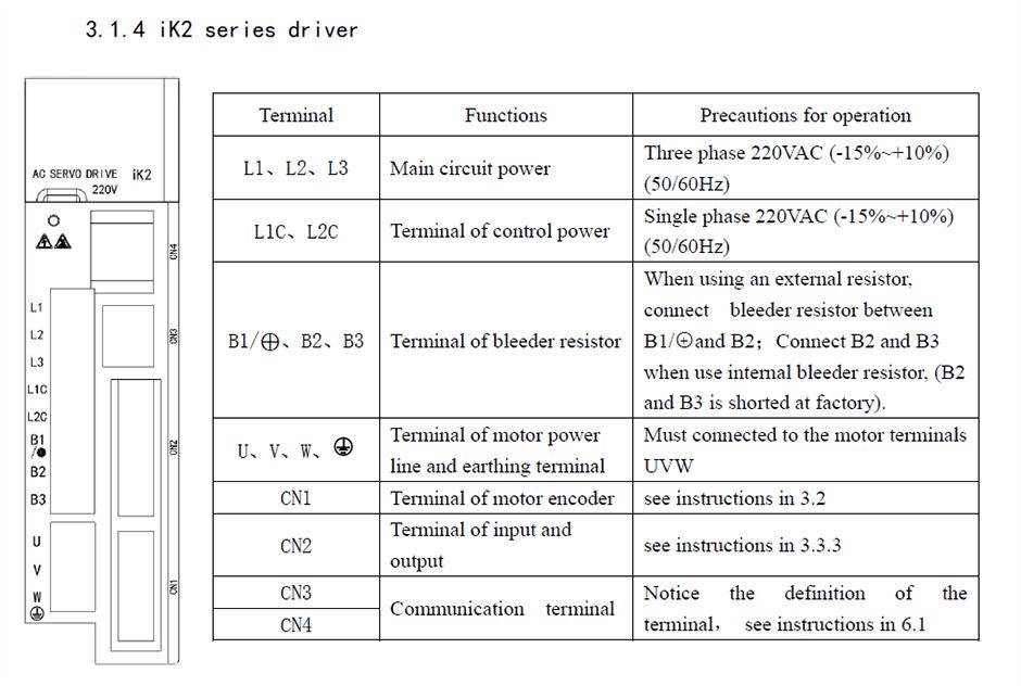 IK2-1-Panel