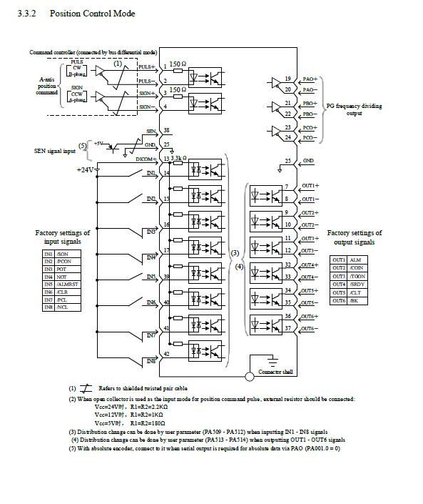 K2-6-Position Control Mode