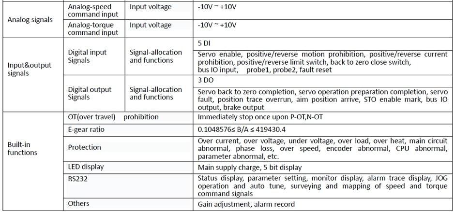 ik3-5-Basic functions