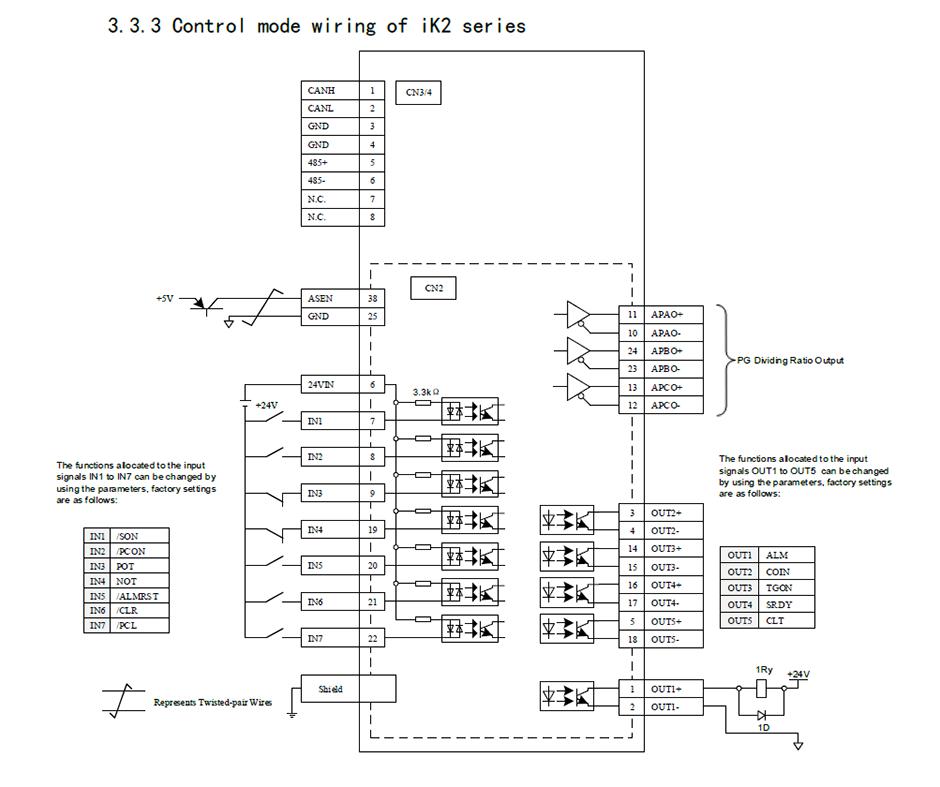 IK2-6-Control mode wiring