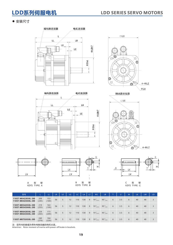 17-LDD series 110ST servo motor