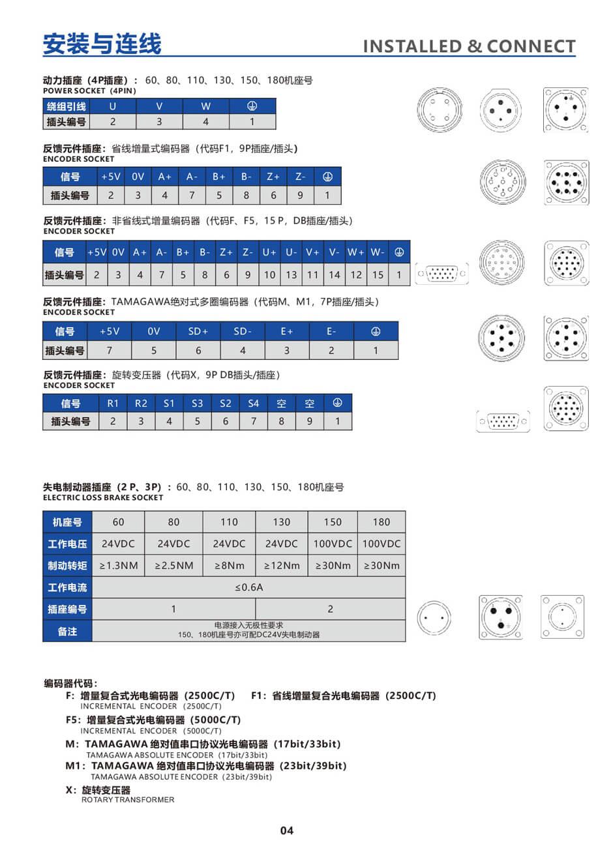 2-HXDWH-2-asennettuna connect