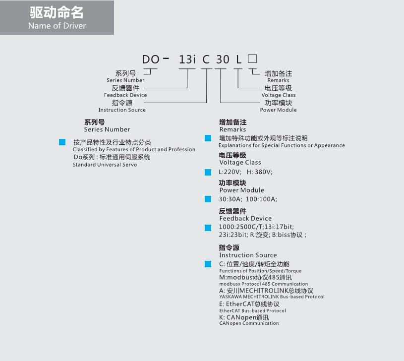 DO-13ia-1-name of driver
