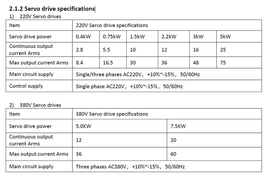 ik3-2-specifications