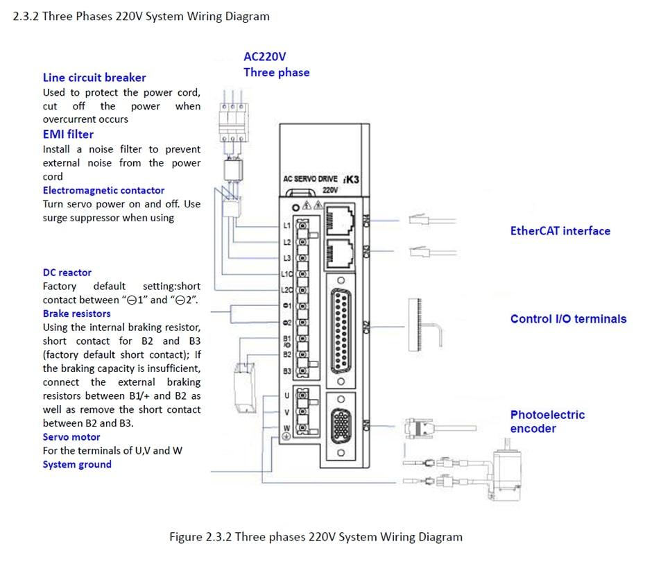 ik3-9-Wiring Diagram