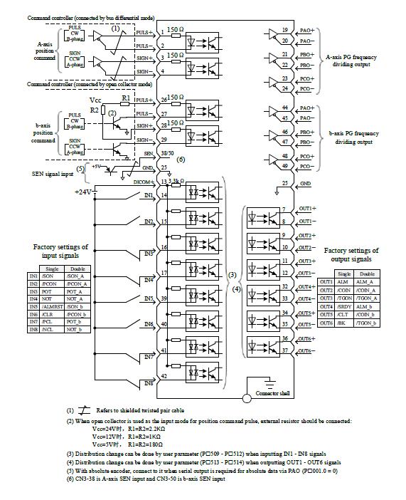 K IK-8-Control mode wiring
