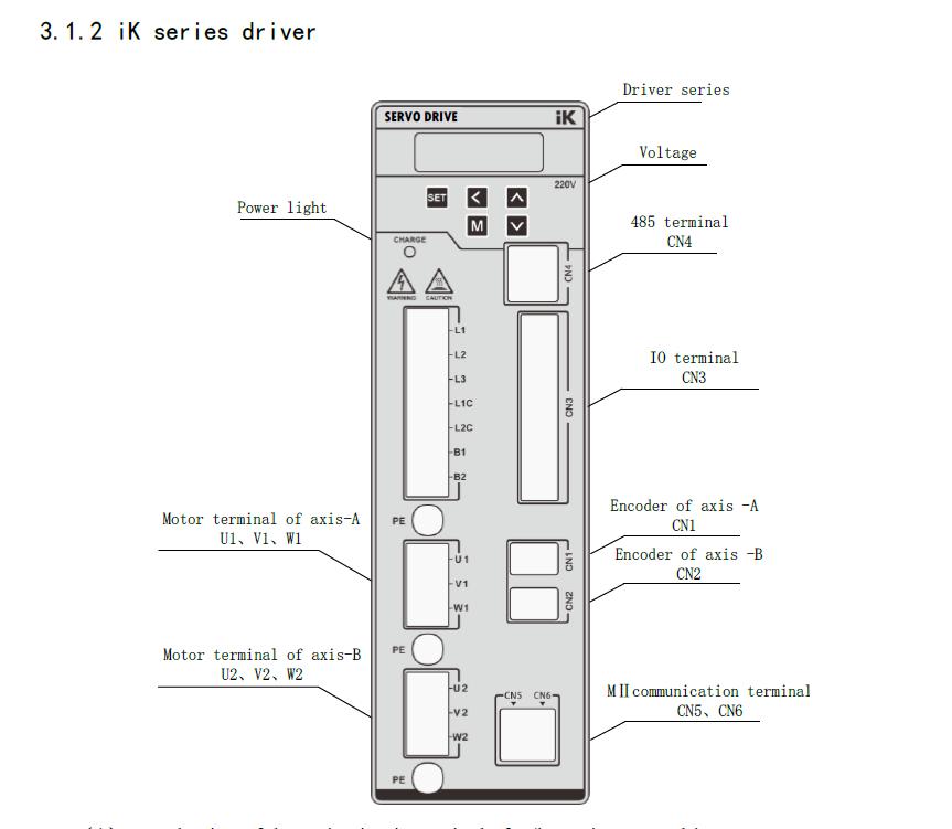 K IK-5-panel